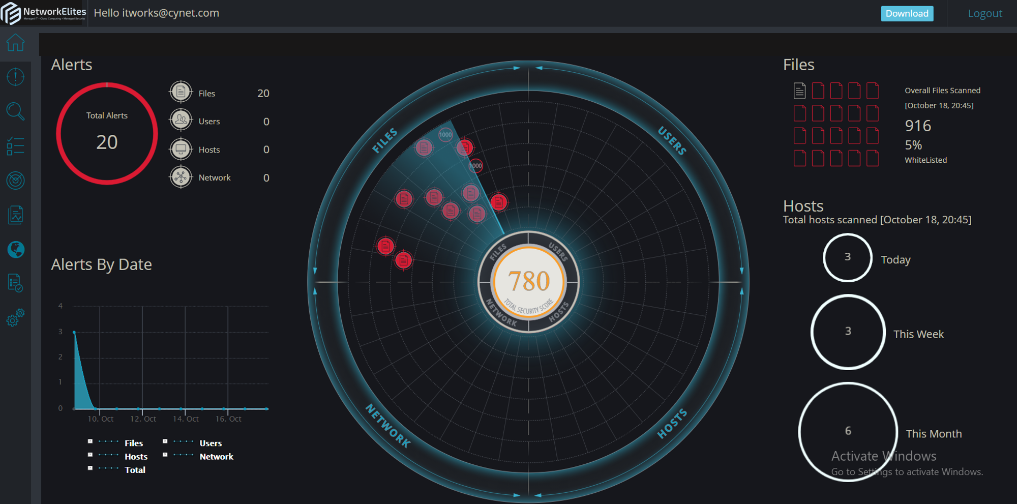 Radar Scope